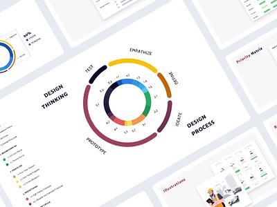 Gde.Design Process design thinking service blueprint data model vision user flow design process ux