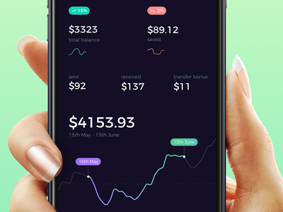 Atro Mobile UI Kit - financial stats ui clean psd icons ux material interaction design flat ios sketch