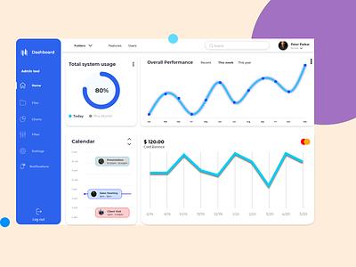 Dashboard Design (INSPIRED) dashboard design dashboard app dashboad love uidesign ux design ui inspired