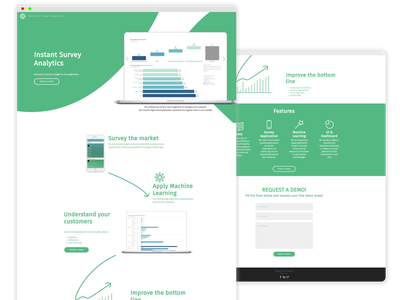 Landing Page Design and A/b Testing unbounce web design graphic design design landing page design ab tesitng split testing cro conversion rate optimization