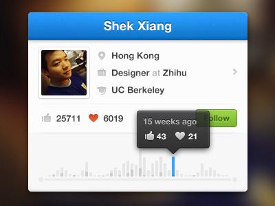 Zhihu Card ui interface app zhihu design