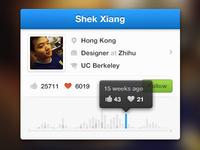 Zhihu Card