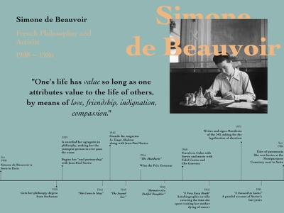 S de Beauvoir feminism typography existentialism writer philosopher quoteoftheday quote design quote french simone de beauvoir