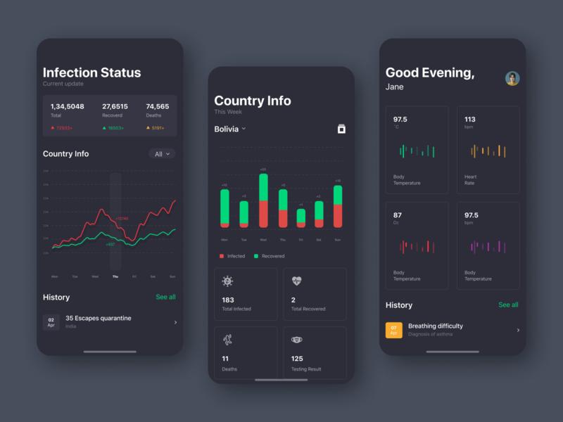Infection Updates ios iphonex app design visual design shot ui