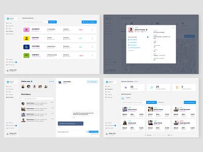 Dashboard Interface productdesign userinterfaces uxui userinterface dashboard design dashboard ui dashboad