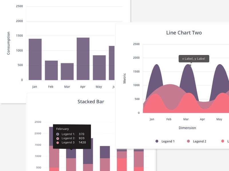 Free Chart UI !! challenge visual design ui chart sketch file freebie