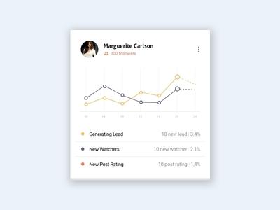 Card Chart UI