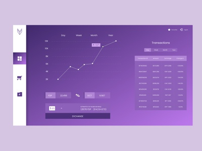 Stock Exchange Web UI webdesign vector ux ui typography flat web dribbble best shot design