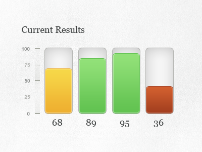 Bar Graph Styles ui chart graph data