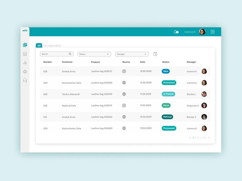 eCommerce Dashboard UI/UX webdesign web system interface ux ui dashboard ui dashboard design dashboard crm software crm control clean ui application app