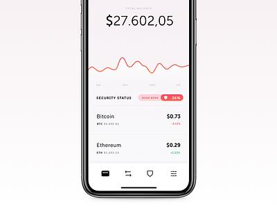 Cripto Wallet cripto graph bitcoin ethereum again