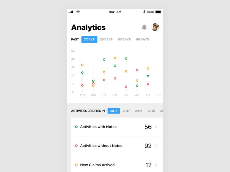 Analytics Tracker - Concept calendar analytics graph mobile ux ui