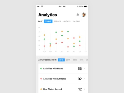Analytics Tracker - Concept calendar analytics graph mobile ux ui