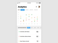 Analytics Tracker - Concept