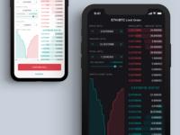 Poloniex Mobile Trading