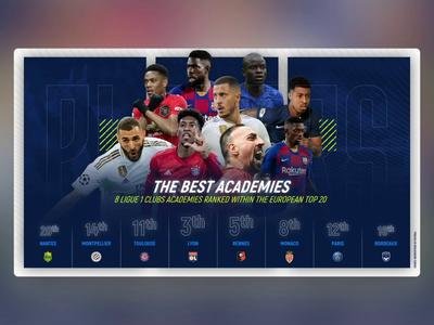 LFP - PowerPoint Slides presentation sport football soccer design ui digital animation slide design slides powerpoint microsoft
