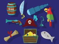 Pirate Anatomy