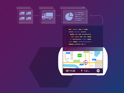 Professional Navigation SDK truck app sdk developer code navigation tablet map logistic fleet