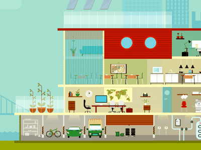 Office environmentally friendly friendly environmentally office