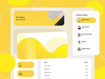 Water Company Dashboard app dashboard ui dashboad yellow clean ui flat website web minimal ui  ux design