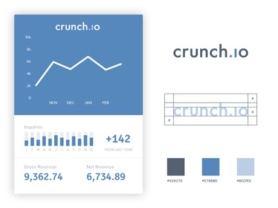 Approved Crunch.io Logo Design / Guidelines