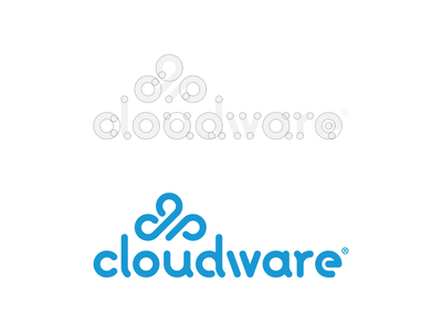 Approved Cloudware® Logo Design / Guidelines