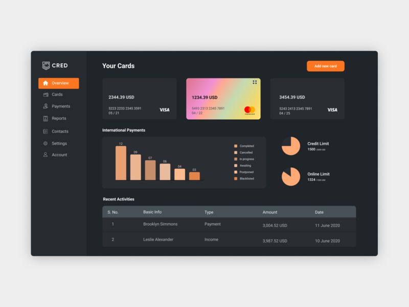 Online Banking Dashboard digital online bank card payments dashboard ux ui stats banking creditcard