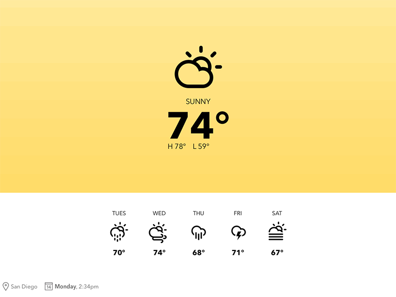 Weather Chrome Extension ui weather icons