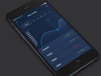 Daily UI #18 - Analytics Chart