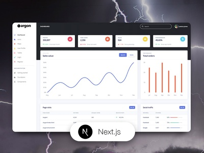 NextJS Argon Dashboard register icons user profile barchart widgets gradient table sidebar chart admin template admin panel dashboard freebies free development code next