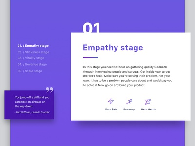 Infographic - Empathy stage glossary metrics stages dashboard startup infographic