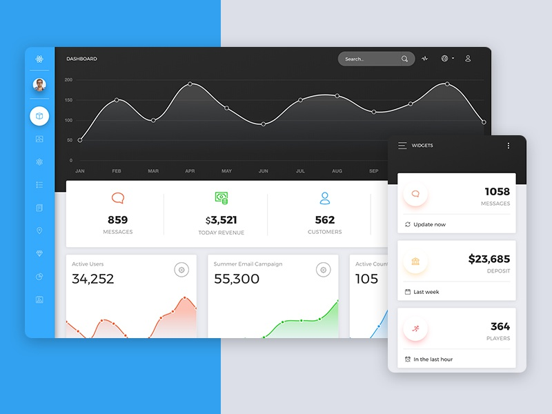 Now UI Dashboard PRO React 🤖 by Creative Tim on Dribbble