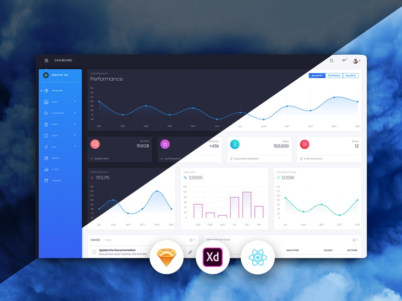 Black Dashboard PRO React by Creative Tim on Dribbble