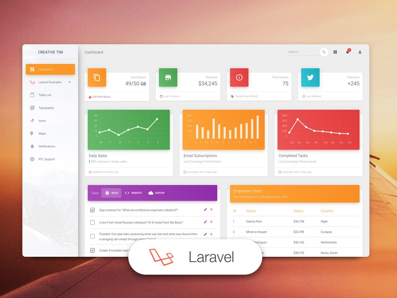Material Dashboard Laravel table design chart laravel free admin template admin design dashboard material design responsive bootstrap 4