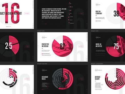 Catch a sneak peak of an upcoming release  wip responsive web design invision visual data ui