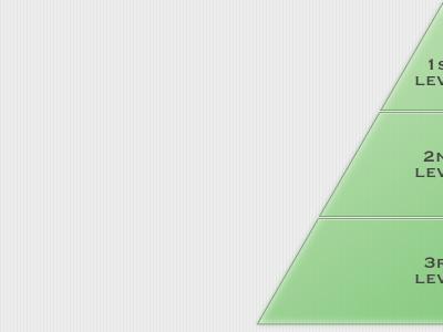 Pyramid triangle green pyramid