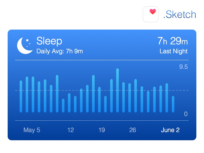 [Freebie] Sleep Card .Sketch ios8 health app sleep misfit fitness data dashboard sketch freebie healthapp