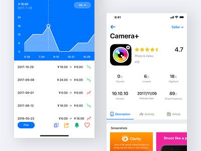 Price Tag App Details price details app pricetag
