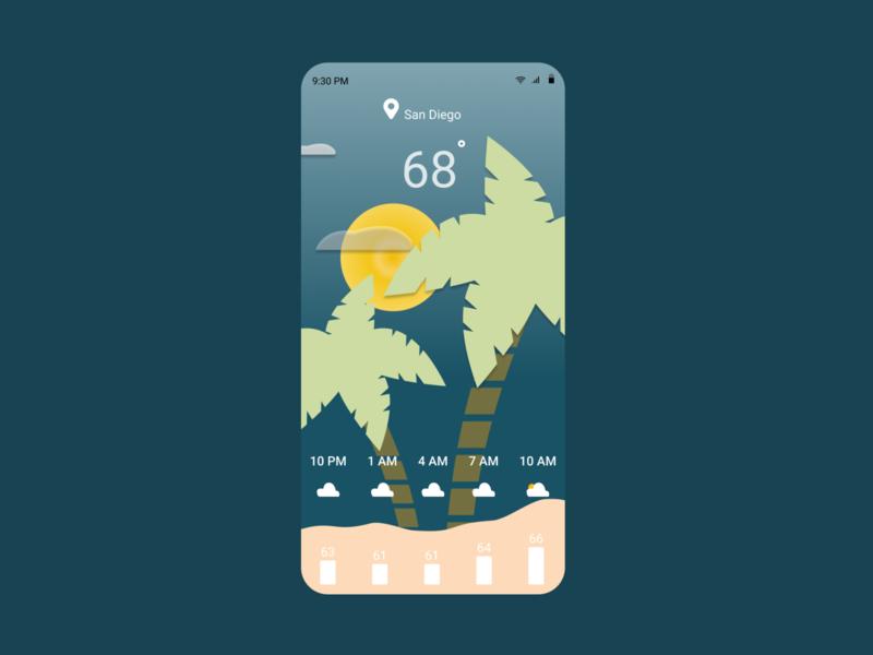 Daily UI #037  -  Weather App day37 weather app app weather 100daychallenge ux dribbble uidesign figma dailyuichallenge design ui dailyui