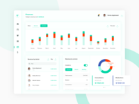 Finances Dashboard