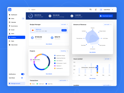 Dashboard - Analytics 📊💹💯