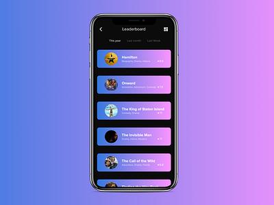 Daily UI #019 leaderboard ux design app uiux ui dailyui