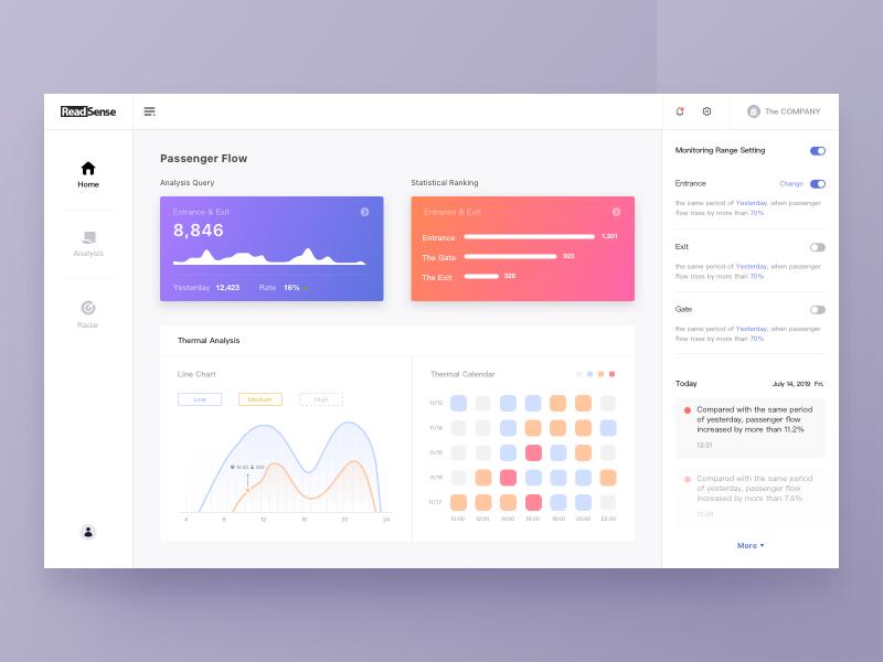 Dashboard UI for Business Background dashboard data ui website