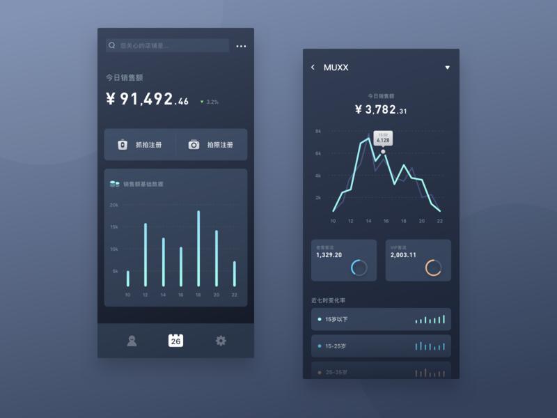 Mobile Application Dashboard for Business Dark Mode design dashboard account ui app