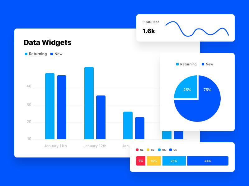 Framer Web kit - Data Widgets