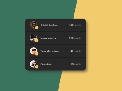 Leaderboard — Daily UI #019 score leaderboard 019 dailyui