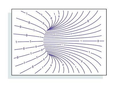 Data funnel
