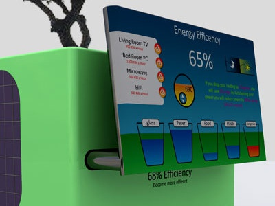 Energy Tree 3d