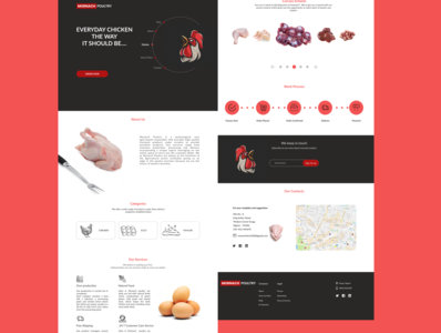 Mornach poultry landing page ux ui product design