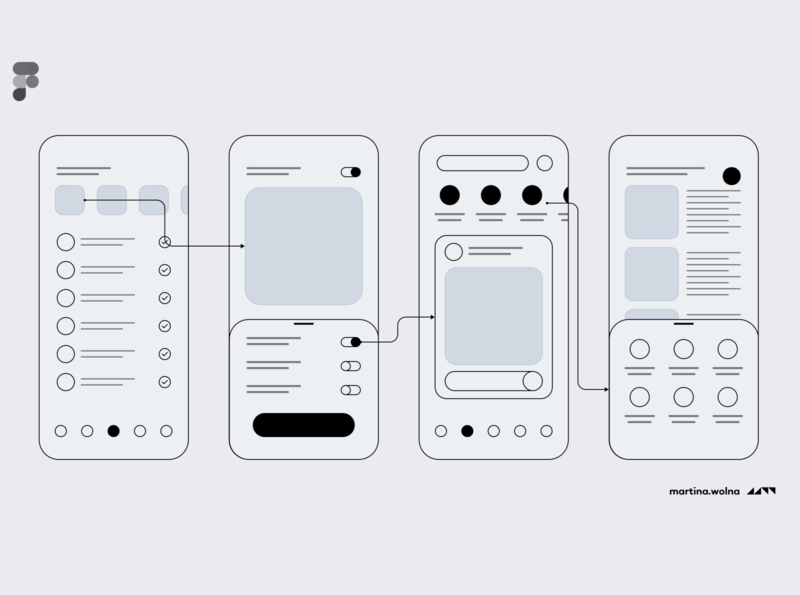 Wireframes - freebies process designing ux ui app mobile wireframe design wireframe kit wireframes wireframe